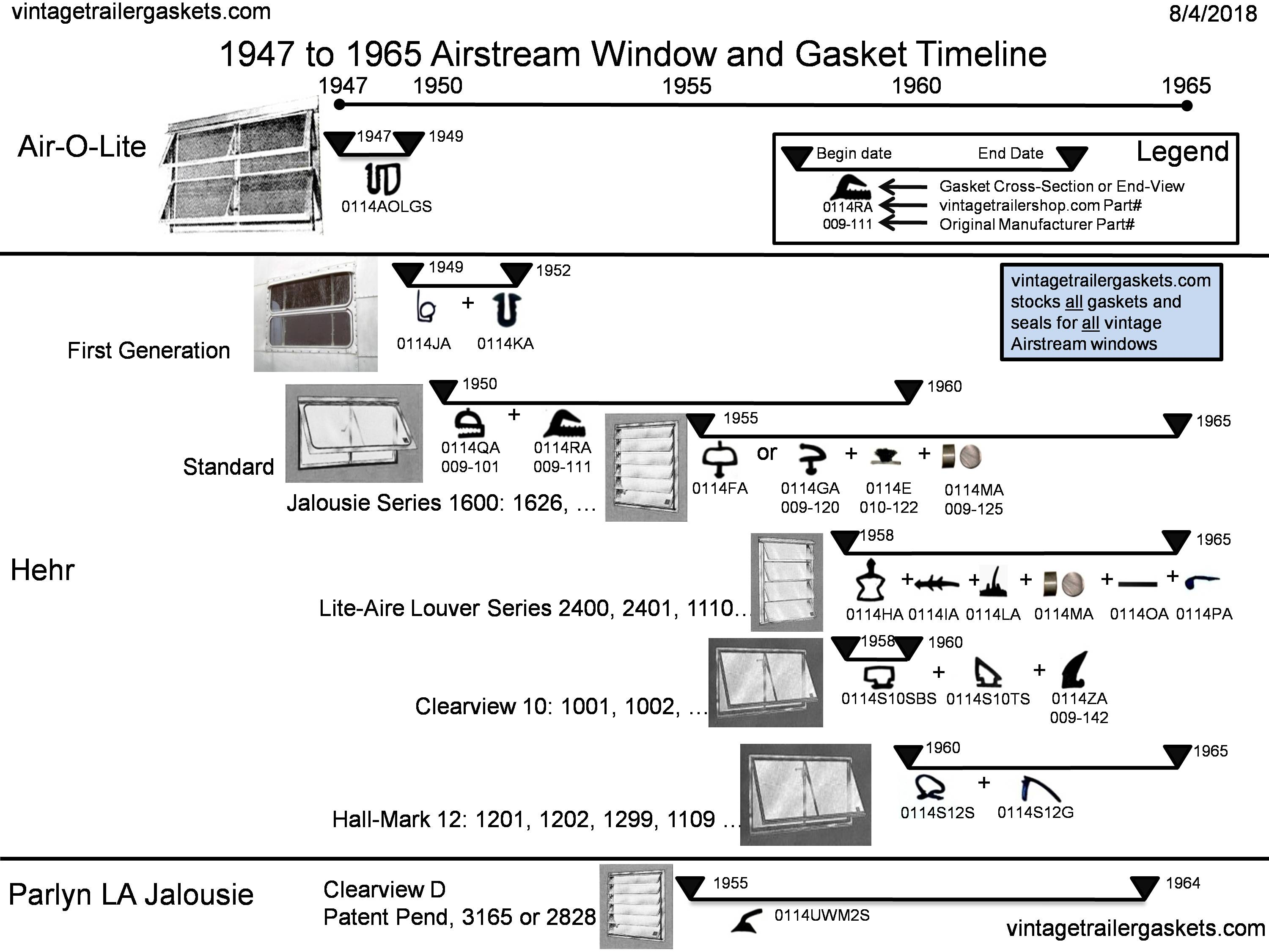 Vintage Window Library Trailer Gaskets Original Wiring Diagram Of 1965 Comet 21 1947 Hehr And Parlyn Gasket Timeline